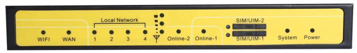双卡WIFI路由器前端接口