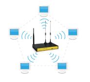 带宽资源分配
