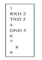 DTU DB9定义