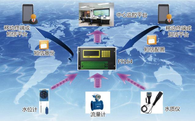 水资源实时监测系统组网图